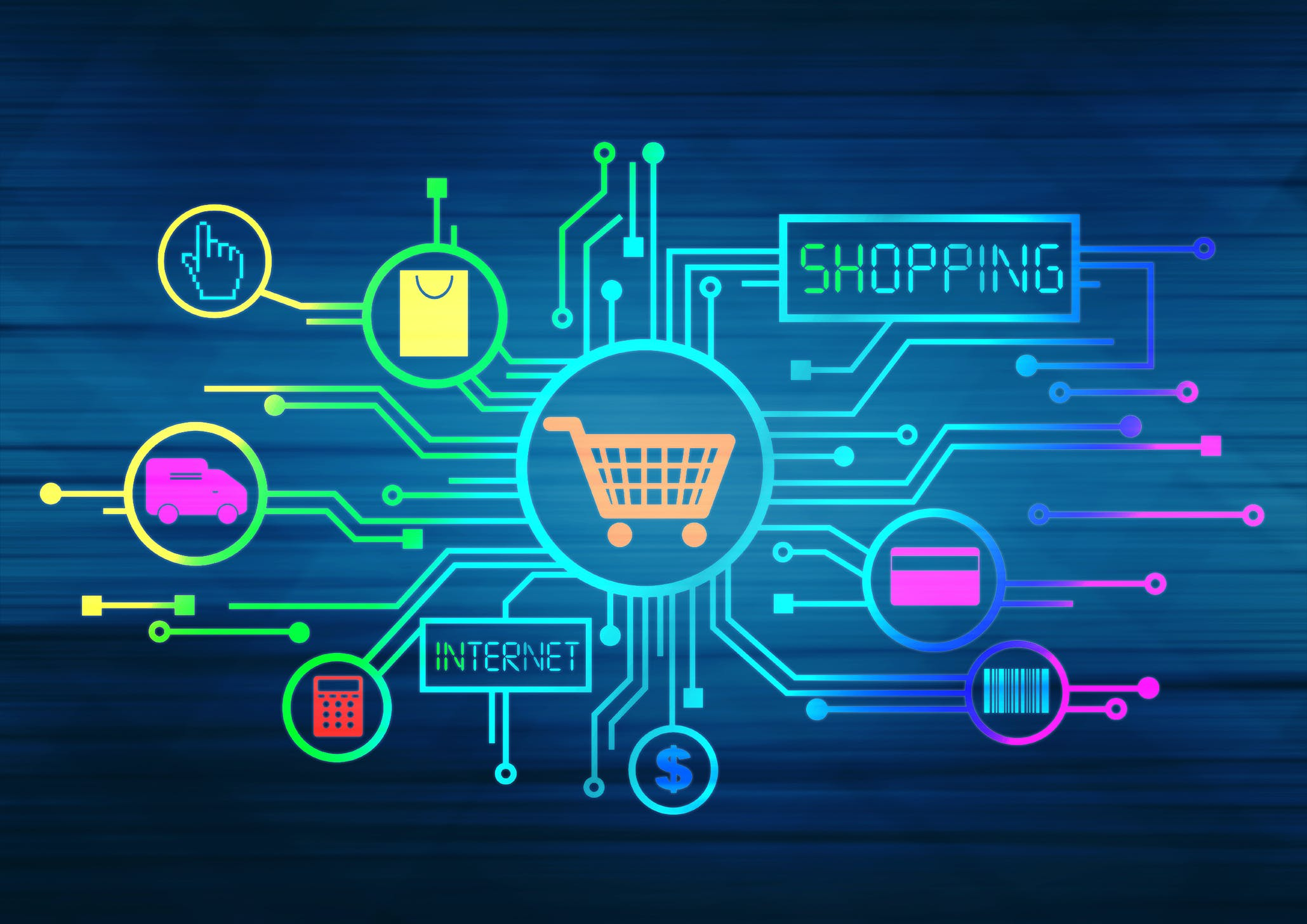 RMM E-COMMERCE TURNKEY SOLUTION 2021